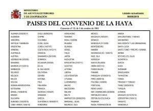 paises-convenio-haya